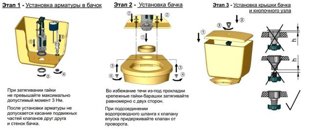 Монтаж запорной арматуры