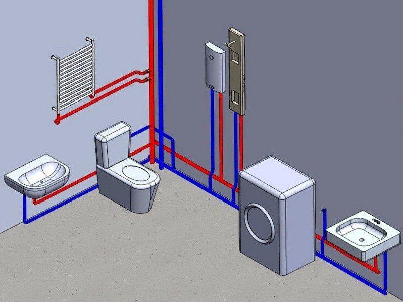 Схема монтажа разводки труб в ванной