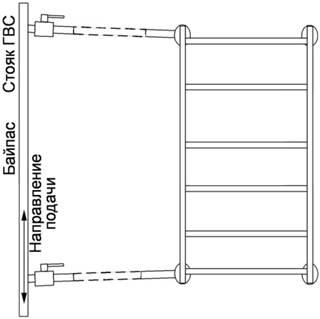 подключение полотенцесушителя сбоку
