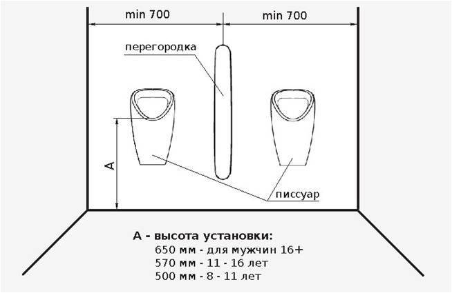 Схема установки писсуара