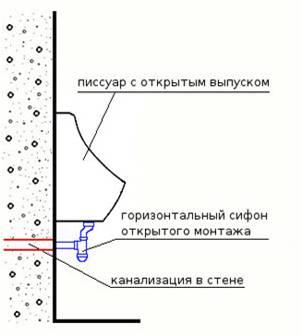 Схема подключения писсуара