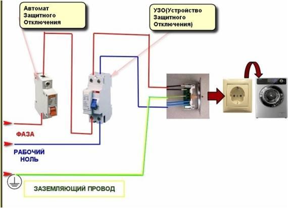 Схематическое отображение питания стиральной машины от электросети