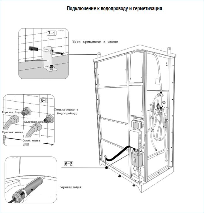Подсоединение душевой кабины к трубам подачи воды