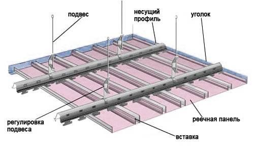 Схематическое изображение подвесных светильников